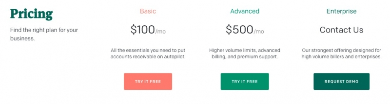 Invoiced pricing