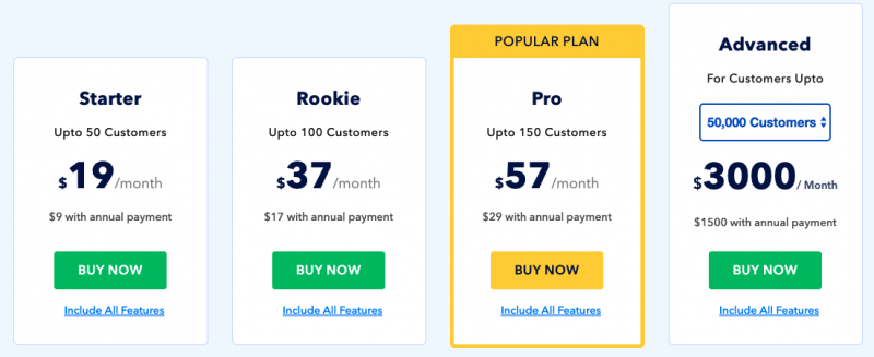 Pabbly pricing
